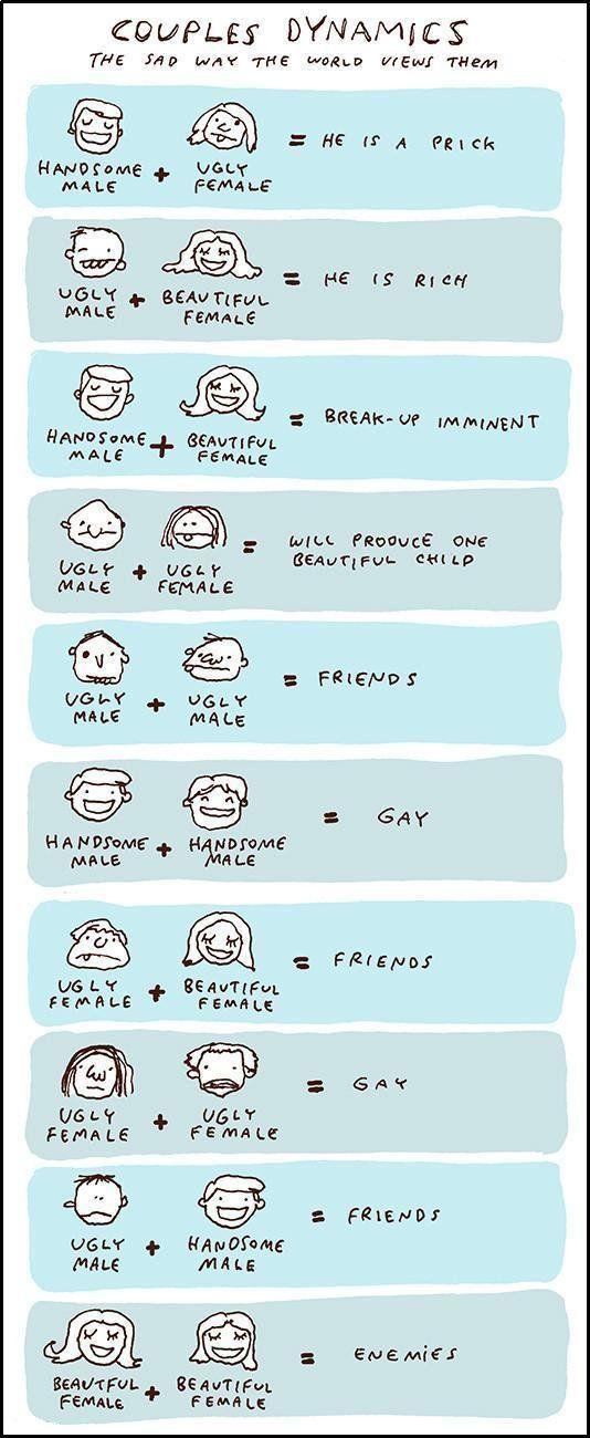Couples Dynamics - The Sad Way the World Views Them