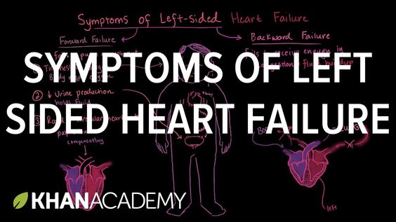 Symptoms of left sided heart failure