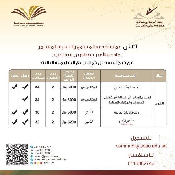 جامعة الأمير سطام تعلن فتح التسجيل في عدد من الدبلومات التعليمية Boarding Pass Airline