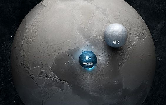 el volumen del agua y el aire del planeta respecto a la Tierra...