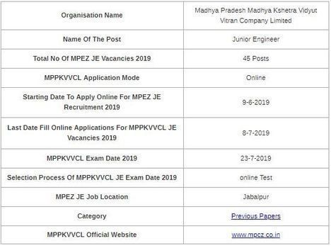 Pin By Munna Cbse On Recruitment Topper Previous Year Question Paper Previous Papers Question Paper