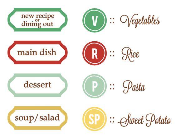 Silhouette Blog: menu planning board part 2