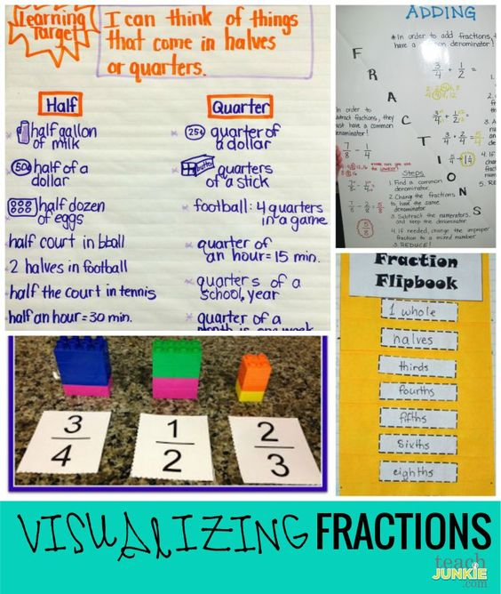 visualizing fractions