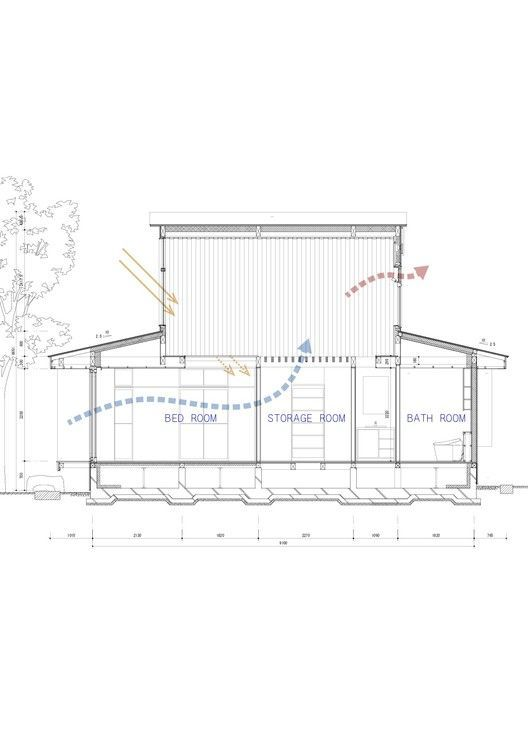 30 X 40 Dutch Gable Roof Created With The Medeek Truss Plugin Dutch Gable Dutch Gable Roof Dutch Gable Roof Gable Roof Roof Construction