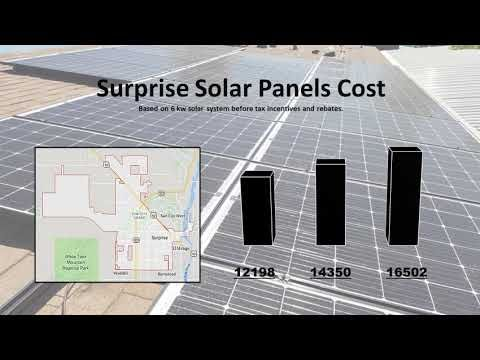 Surprise Solar Panels Cost 2019 Solar Panel Cost Solar Panels Best Solar Panels