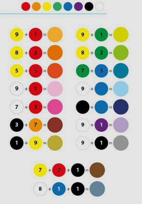 Pin By Fjer On استخراج الالوان Color Mixing Art Painting