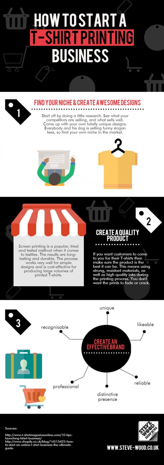 Design your own t-shirt business - How To Start A T Shirt Printing Business Infographic