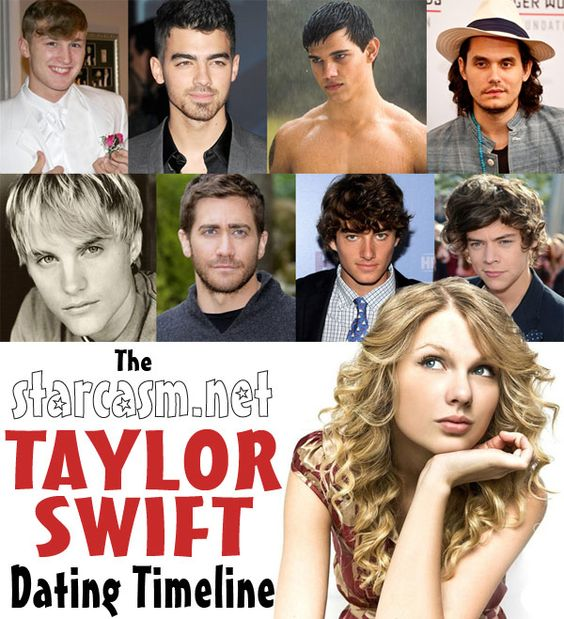 Taylor dating timeline tips