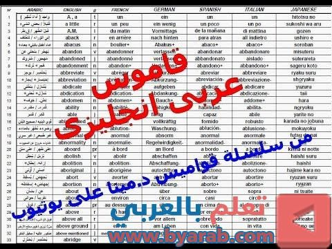 قاموس د مينا عربى انجليزى Dr Mina 39 S Arabic English Dictionary English Dictionaries Bullet Journal Abacus