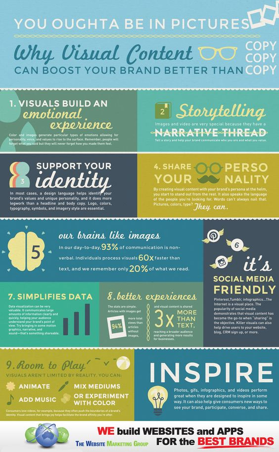 Ten Reasons Why Visual Content Is Better Than Written Ones (Infographic) - The Website Marketing Group