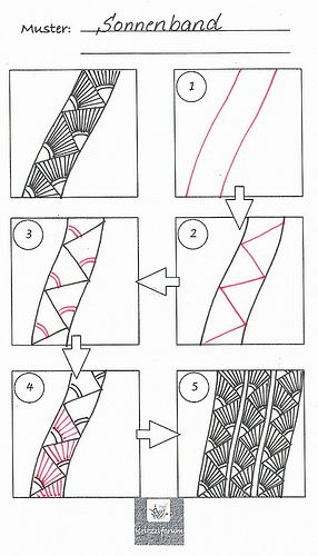 MusterSonnenband