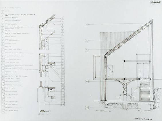 Architecture, Caravanserai, Gallery, Hand drawn, details, cross section, sholanke.com
