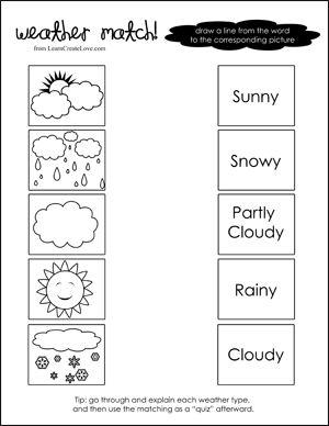 The 25+ best Weather ideas on Pinterest | Weather activities ...