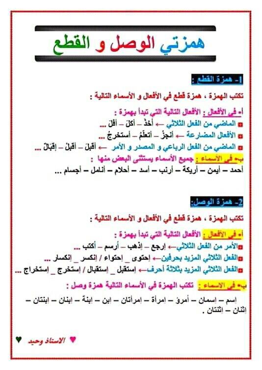 Pin By سنا الحمداني On علم النحو