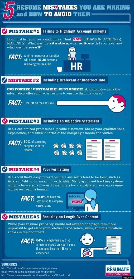 check out this infographic and learn which 5 common cv mistakes