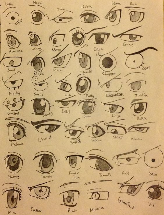 Anime Characters Eyes : Wow they actually took the time to draw all of those