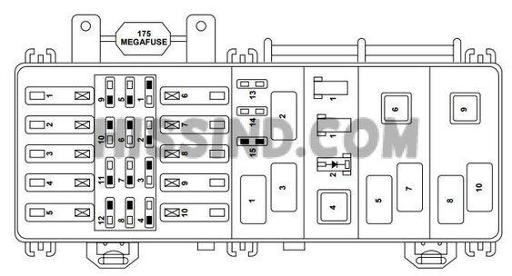 99 Ford Explorer Fuse Diagram Engine Bay