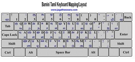 Bamini Font Download