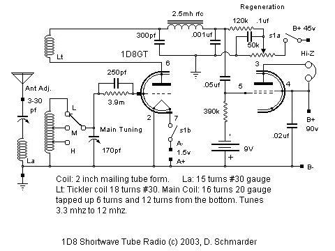 Dave S Homemade Tube Radio Uses A 1d8gt Tube With Regenerative Detector Shortwave Radio Radio Antique Radio