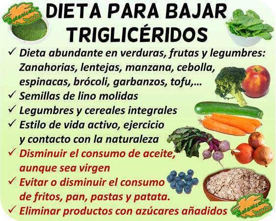 trigliceridos altos dieta recomendadas