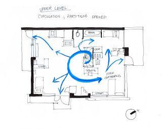 Eames House Natural Light Diagram