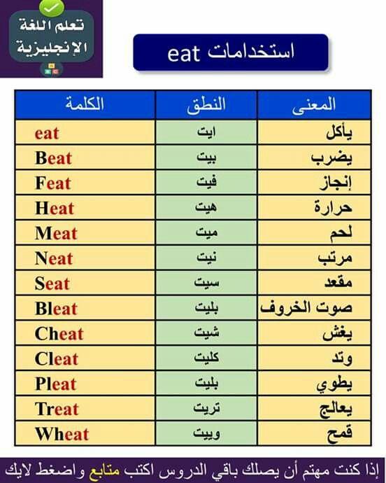 Pin By Alpanadol On جديد Learn English English Language Course English Language Learning