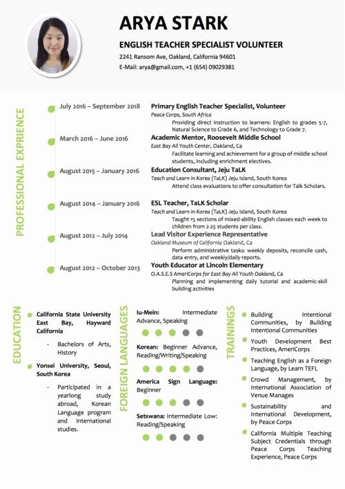 Teach For America Resume Beautiful Green Archives Vista Resume