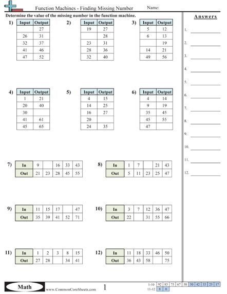 Patterns Function Machine Worksheets Algebra And