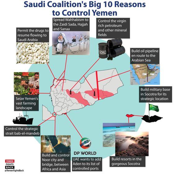 Login Or Sign Up Socotra Arabian Sea Yemen