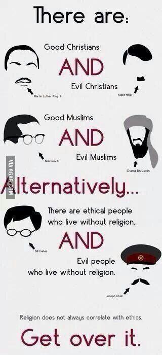 Religión y ética no siempre correlacionan.