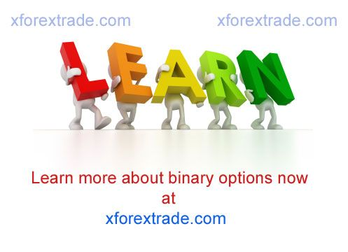 The price action binary options strategy