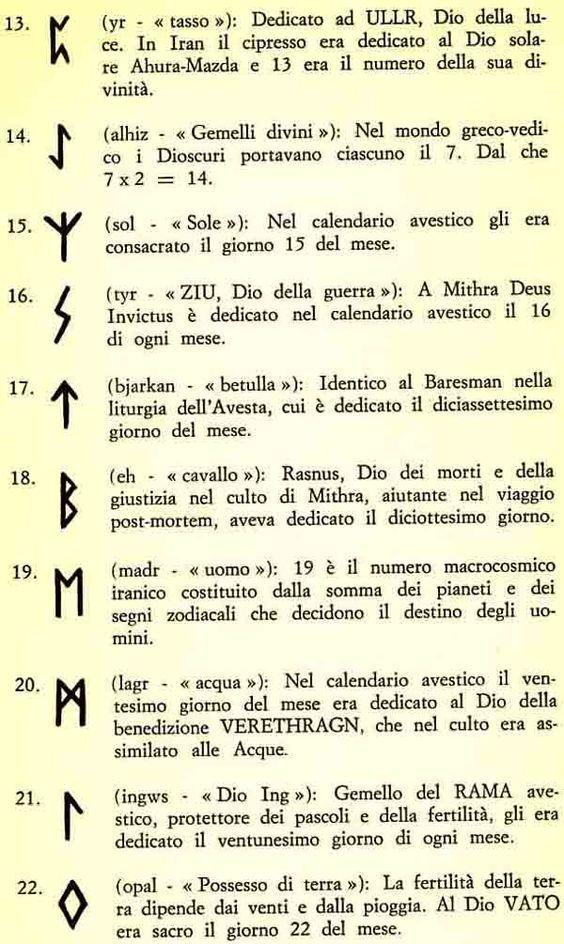 Risultati Immagini Per Significato Rune Trong 2020