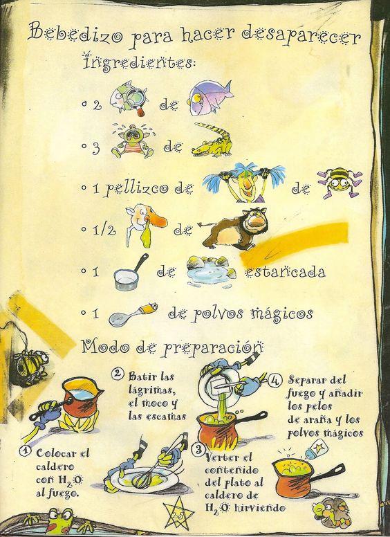 Debajo Del Arco Iris Libros De Hechizos Rincones De Lectura Infantil Hechizos Y Conjuros