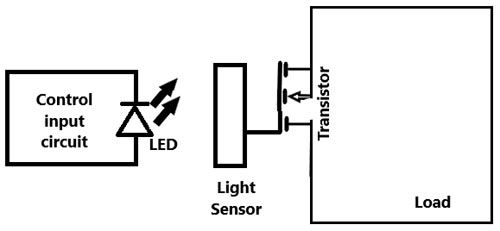 contactor wiring diagram for photocell light sensor