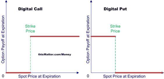 Option-based credit spreads