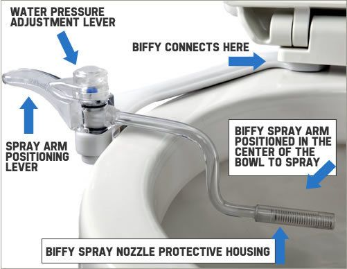 The Biffy Universal Bidet Non Electric Adjustable Pressure Flow