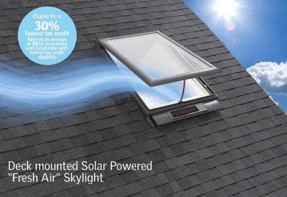 Velux Skylights Solar Powered Fresh Air Deck Mounted