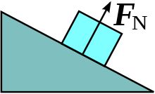 In mechanics, the normal force is the component, perpendicular to the surface (surface being a plane) of contact, of the contact force exerted on an object. This picture shows the normal force being created when the box makes contact with the floor.