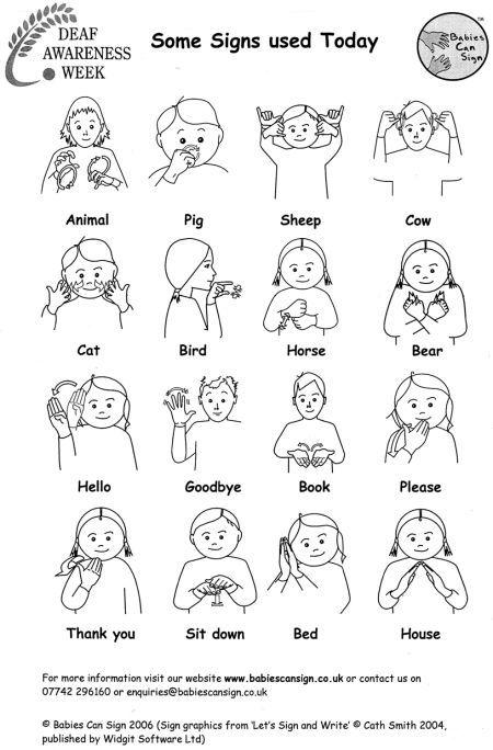 Top Ten Starter Signs - Baby Sign Language