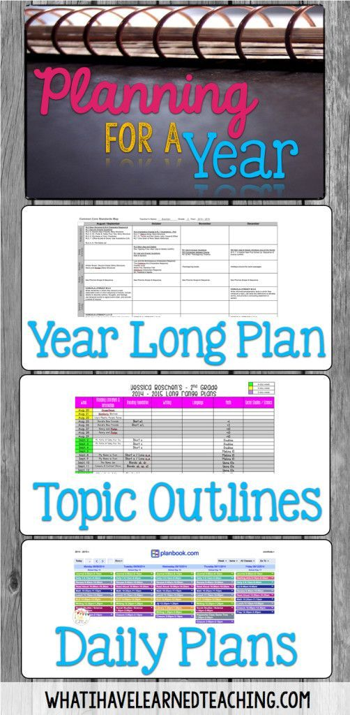 Plan for the next school year.  Learn to plan for the whole year, for a unit, and then create daily plans.