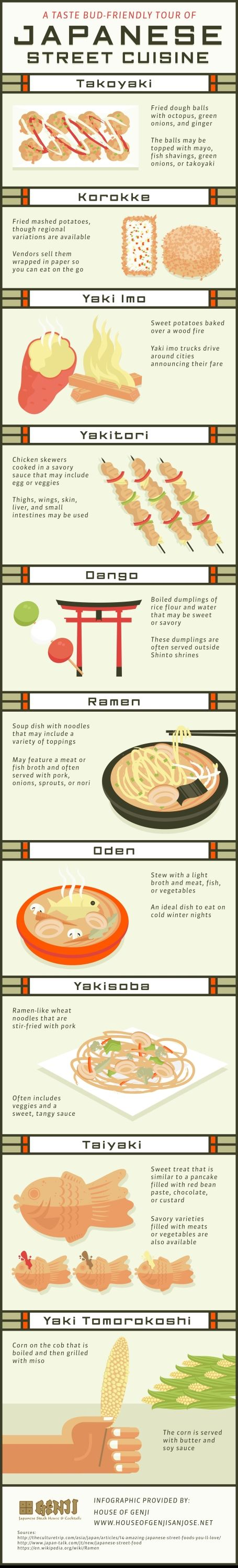 Japanese Street Food: 10 Top Foods Worth Knowing