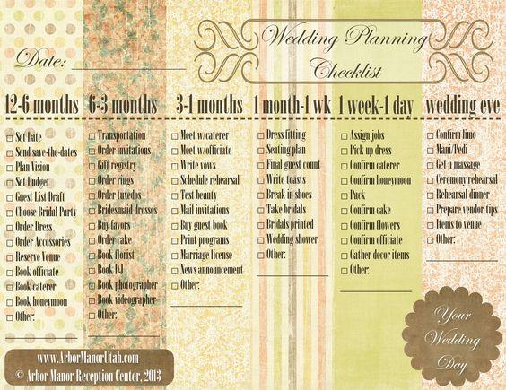 The Ultimate Wedding Planning Checklist How To Plan A Wedding: Best Ideas About Month Checklist, Wedding Planning