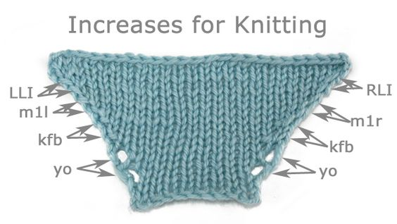 Knitting Increases : Different types of charts and on pinterest