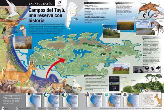 Infografía cartográfica: Parque Natural Campos del Tuyu.