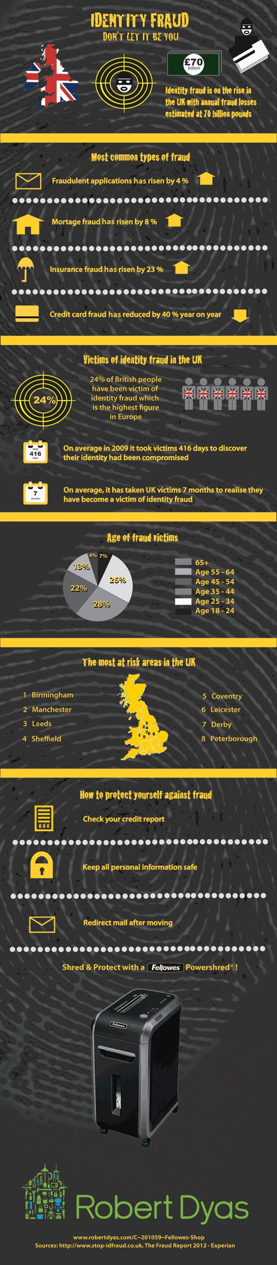Identity Fraud (infographic) > Protect you & your family http://www.myaegisprotection.com