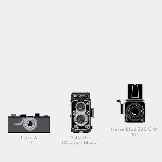 Algunas cámaras que he tenido