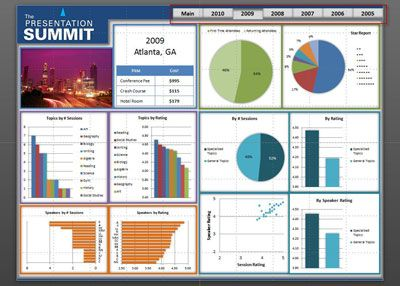 Interactive Dashboards using PowerPoint and Excel