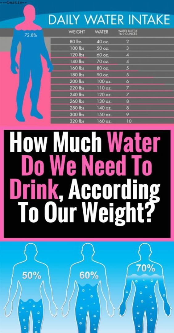 How Much Water Do We Need To Drink According To Our Weight In 2020 Good To Know Healthy Life Daily Water Intake