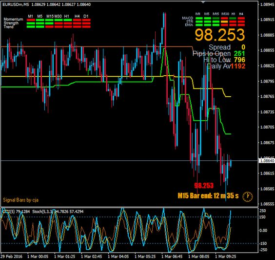 Download Free Forex Horizzontal Scalping Strategy Trading Forex