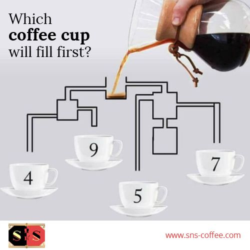 Can You Guess Which Coffee Cup Will Fill First Coffee Cups Coffee Addict Coffee